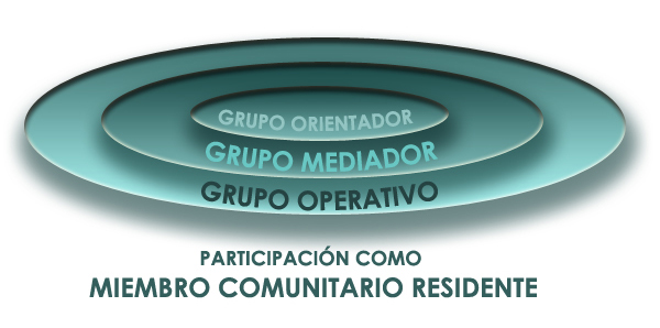 MIEMBRO-COMUNITARIO-RESIDENTE